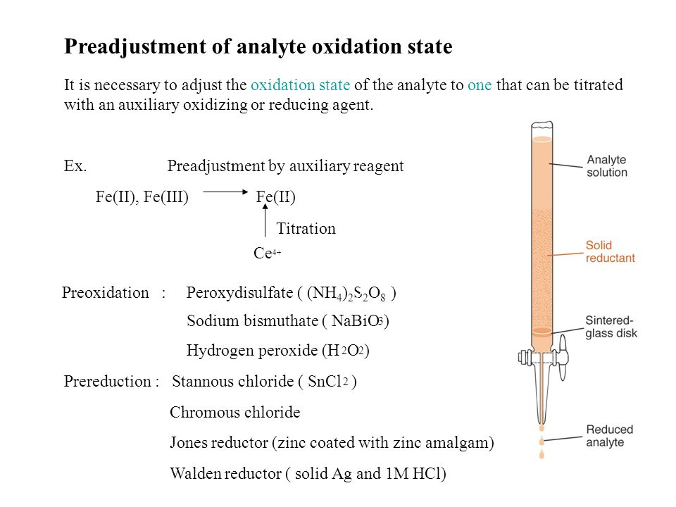 Preadjustment of analyte oxidation state It is necessary to adjust the oxidation state of the analyte to one that can be titrated with an auxiliary oxidizing or reducing agent.