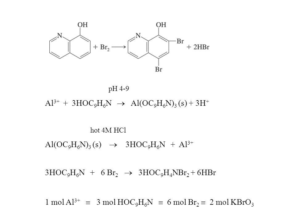 pH 4-9 Al 3+ + 3HOC 9 H 6 N  Al(OC 9 H 6 N) 3 (s) + 3H + hot 4M HCl Al(OC 9 H 6 N) 3 (s)  3HOC 9 H 6 N + Al 3+ 3HOC 9 H 6 N + 6 Br 2  3HOC 9 H 4 NBr 2 + 6HBr 1 mol Al 3+  3 mol HOC 9 H 6 N  6 mol Br 2  2 mol KBrO 3