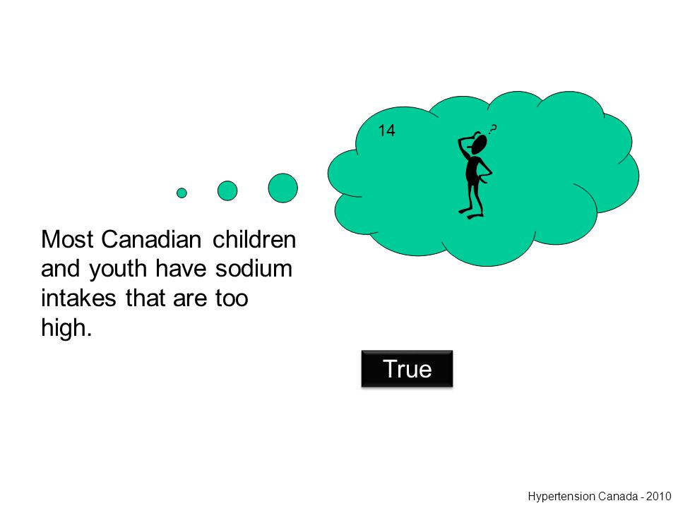 Most Canadian children and youth have sodium intakes that are too high.