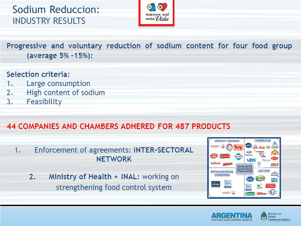 Sodium Reduccion: INDUSTRY RESULTS Progressive and voluntary reduction of sodium content for four food group (average 5% -15%): Selection criteria: 1.Large consumption 2.High content of sodium 3.Feasibility 44 COMPANIES AND CHAMBERS ADHERED FOR 487 PRODUCTS 1.Enforcement of agreements: INTER-SECTORAL NETWORK 2.Ministry of Health + INAL: working on strengthening food control system