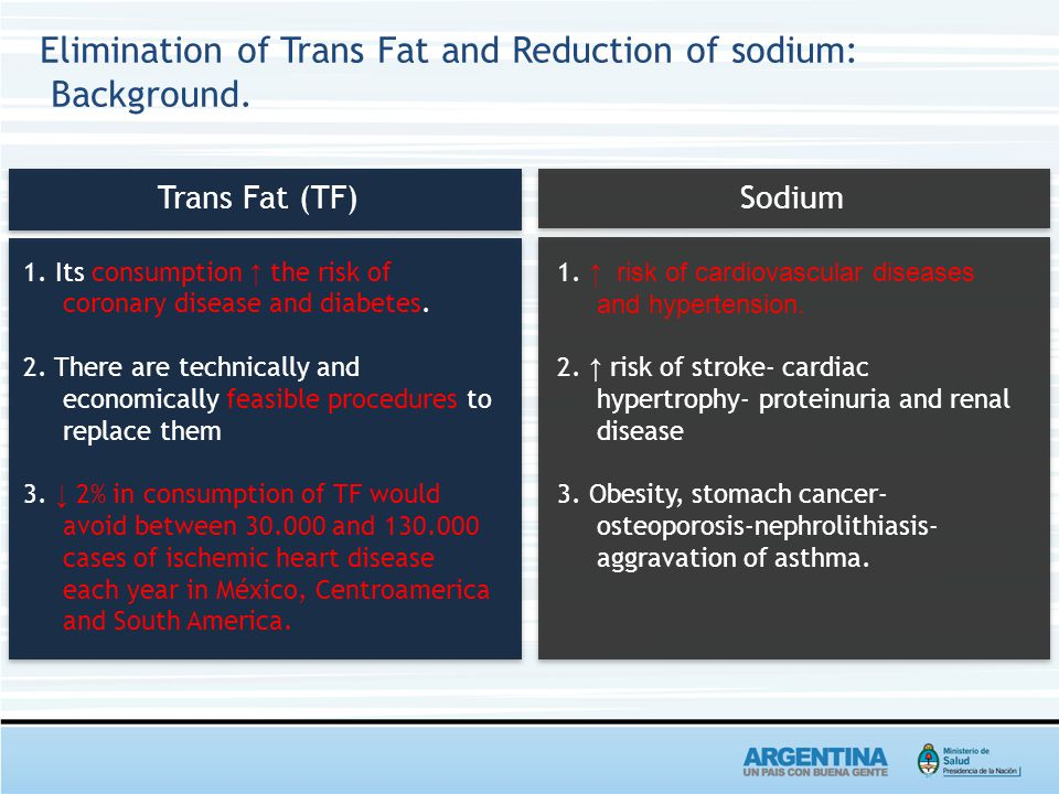 Elimination of Trans Fat and Reduction of sodium: Background.