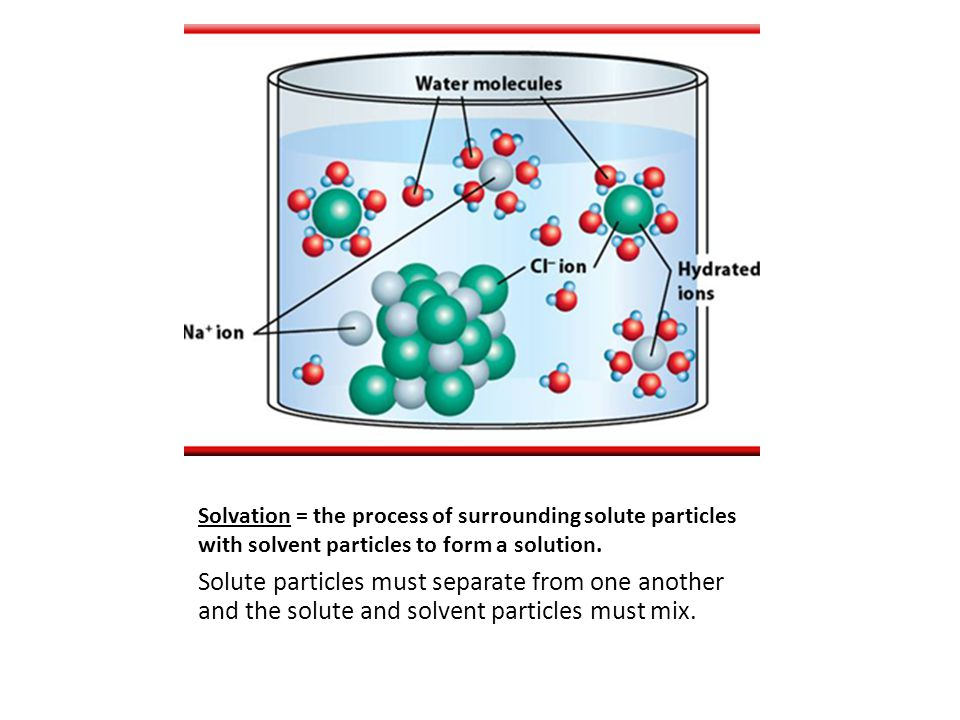 Like dissolves like. Polar solutes dissolve in polar solvents Nonpolar solutes dissolve in nonpolar solvents