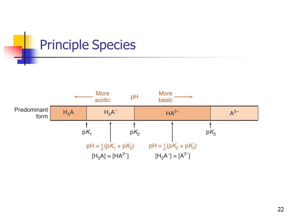 22 Principle Species