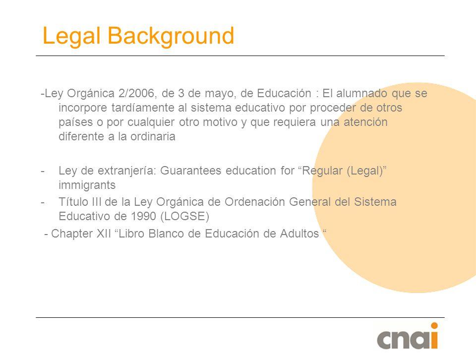 Legal Background -Ley Orgánica 2/2006, de 3 de mayo, de Educación : El alumnado que se incorpore tardíamente al sistema educativo por proceder de otros países o por cualquier otro motivo y que requiera una atención diferente a la ordinaria - Ley de extranjería: Guarantees education for Regular (Legal) immigrants - Título III de la Ley Orgánica de Ordenación General del Sistema Educativo de 1990 (LOGSE) - Chapter XII Libro Blanco de Educación de Adultos