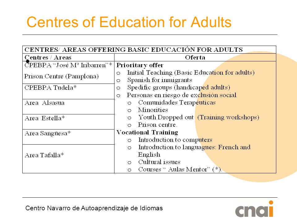 Centres of Education for Adults Centro Navarro de Autoaprendizaje de Idiomas