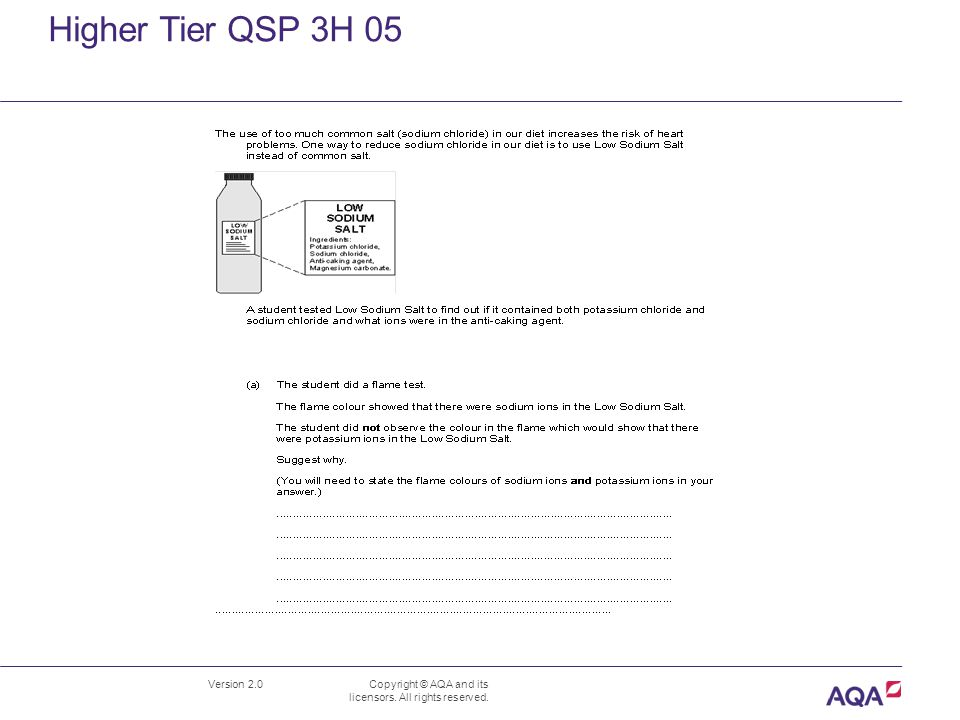 Higher Tier QSP 3H 05 Version 2.0 Copyright © AQA and its licensors. All rights reserved. C3 3.4
