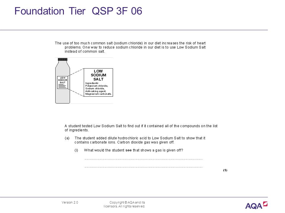 Foundation Tier QSP 3F 06 Version 2.0 Copyright © AQA and its licensors.