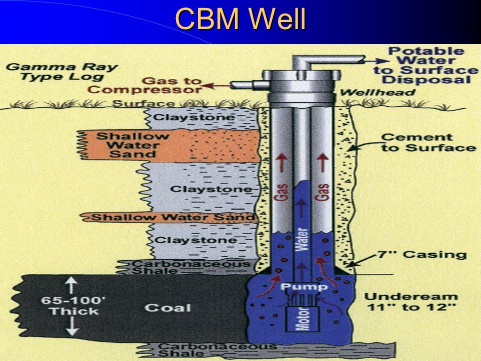 CBM Well