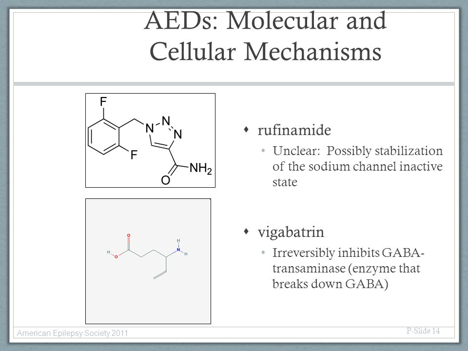 AEDs: Molecular and Cellular Mechanisms  rufinamide Unclear: Possibly stabilization of the sodium channel inactive state  vigabatrin Irreversibly in