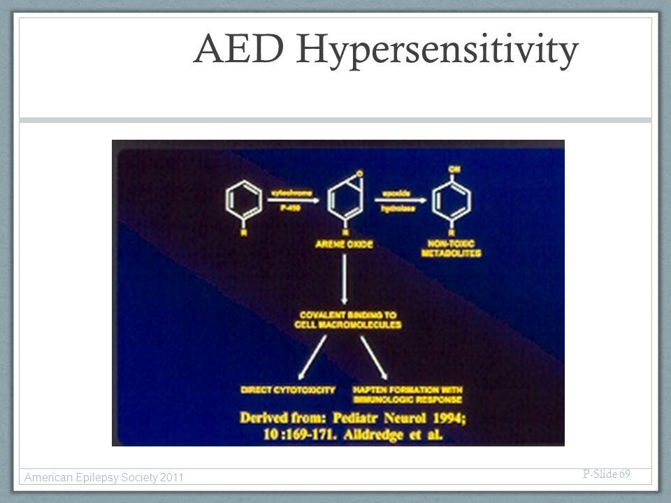 AED Hypersensitivity P-Slide 69 American Epilepsy Society 2011