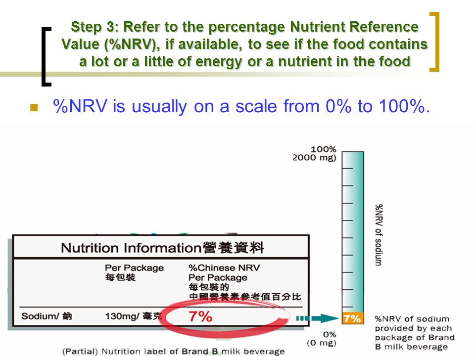 21 Step 3: Refer to the percentage Nutrient Reference Value (%NRV), if available, to see if the food contains a lot or a little of energy or a nutrien