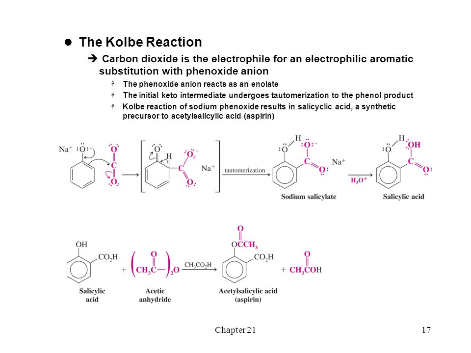Chapter 2117 The Kolbe Reaction  Carbon dioxide is the electrophile for an electrophilic aromatic substitution with phenoxide anion  The phenoxide a