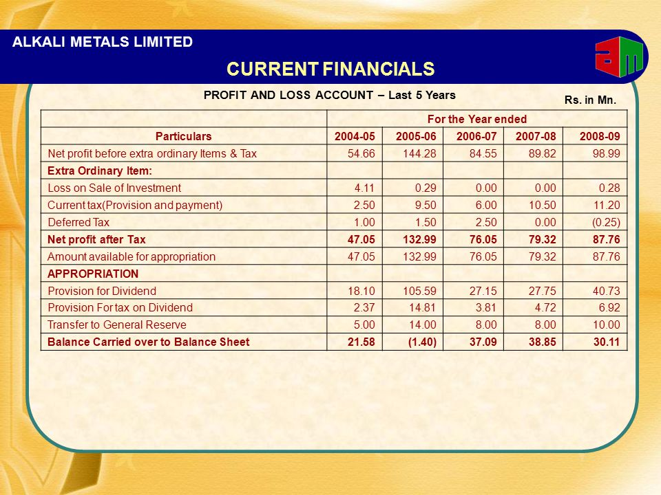 ALKALI METALS LIMITED CURRENT FINANCIALS For the Year ended Particulars2004-052005-062006-072007-082008-09 Net profit before extra ordinary Items & Tax54.66144.2884.5589.8298.99 Extra Ordinary Item: Loss on Sale of Investment4.110.290.00 0.28 Current tax(Provision and payment)2.509.506.0010.5011.20 Deferred Tax1.001.502.500.00(0.25) Net profit after Tax47.05132.9976.0579.3287.76 Amount available for appropriation47.05132.9976.0579.3287.76 APPROPRIATION Provision for Dividend18.10105.5927.1527.7540.73 Provision For tax on Dividend2.3714.813.814.726.92 Transfer to General Reserve5.0014.008.00 10.00 Balance Carried over to Balance Sheet21.58(1.40)37.0938.8530.11 PROFIT AND LOSS ACCOUNT – Last 5 Years Rs.