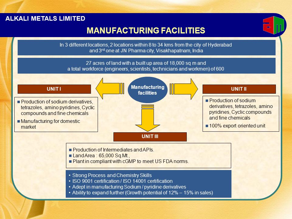 ALKALI METALS LIMITED UNIT III UNIT II UNIT I Manufacturing facilities Production of Intermediates and APIs.