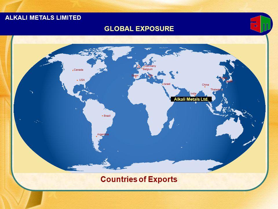 ALKALI METALS LIMITED GLOBAL EXPOSURE Countries of Exports Alkali Metals Ltd.