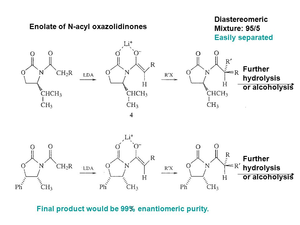 Enolate of N-acyl oxazolidinones Further hydrolysis or alcoholysis Diastereomeric Mixture: 95/5 Easily separated Final product would be 99% enantiomer