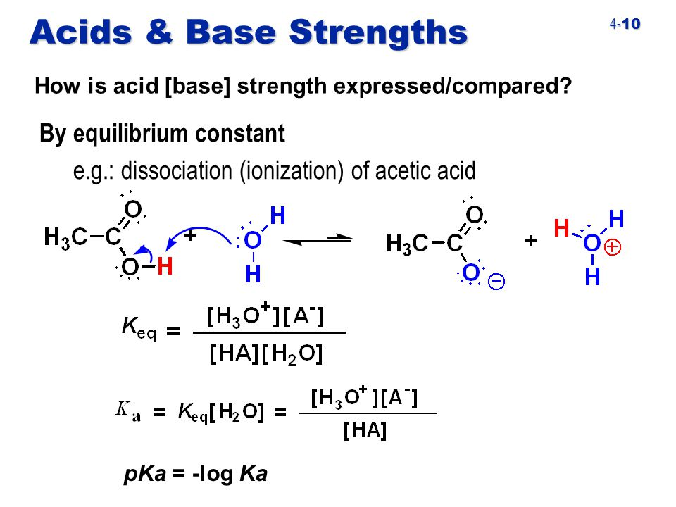 4- 10 Acids & Base Strengths By equilibrium constant e.g.: dissociation (ionization) of acetic acid pKa = -log Ka How is acid [base] strength expressed/compared?