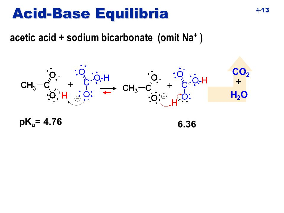 4- 13 Acid-Base Equilibria acetic acid + sodium bicarbonate (omit Na + ) 6.36 pK a = 4.76 CO 2 H2OH2O +