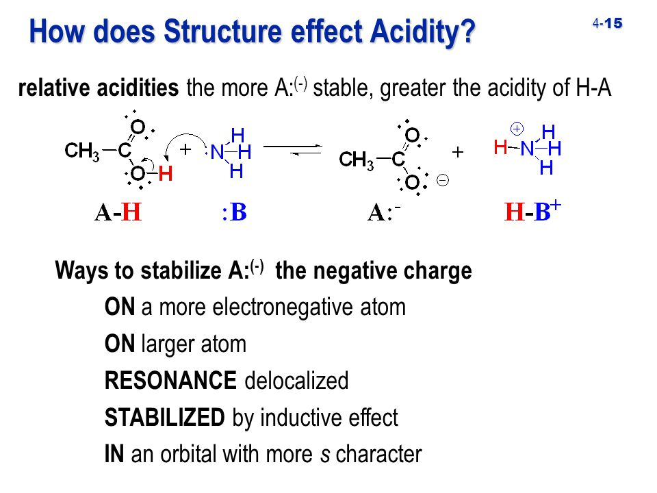 4- 15 How does Structure effect Acidity.