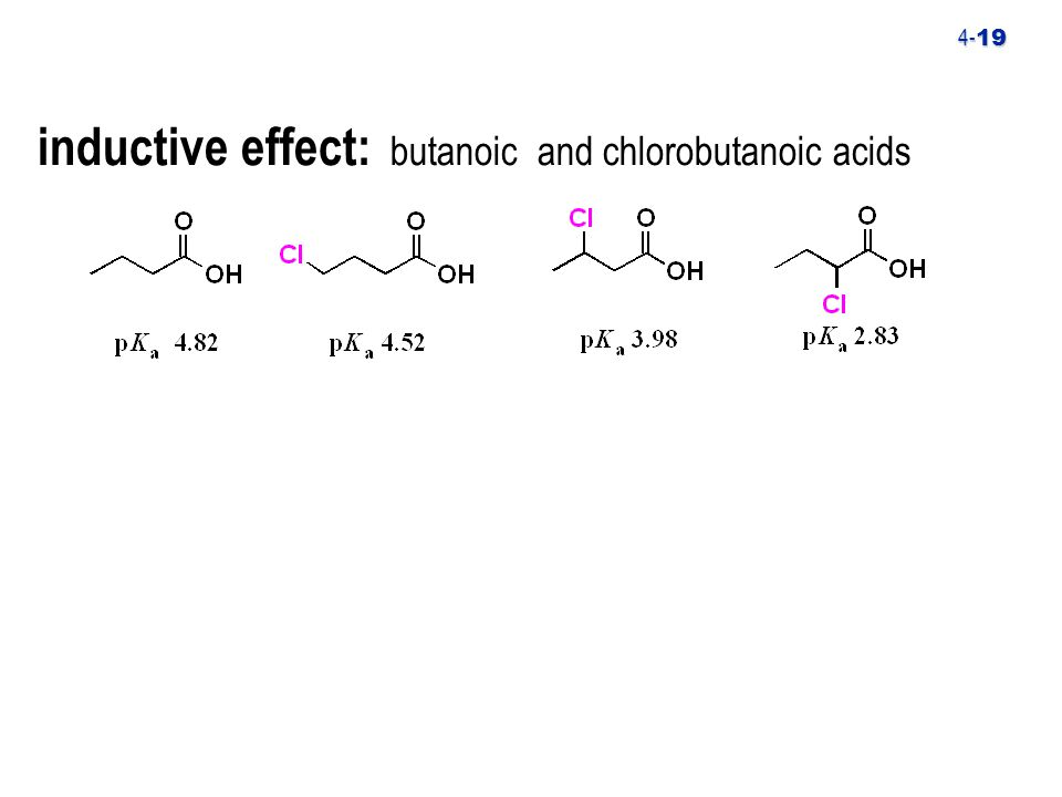 4- 19 inductive effect: butanoic and chlorobutanoic acids