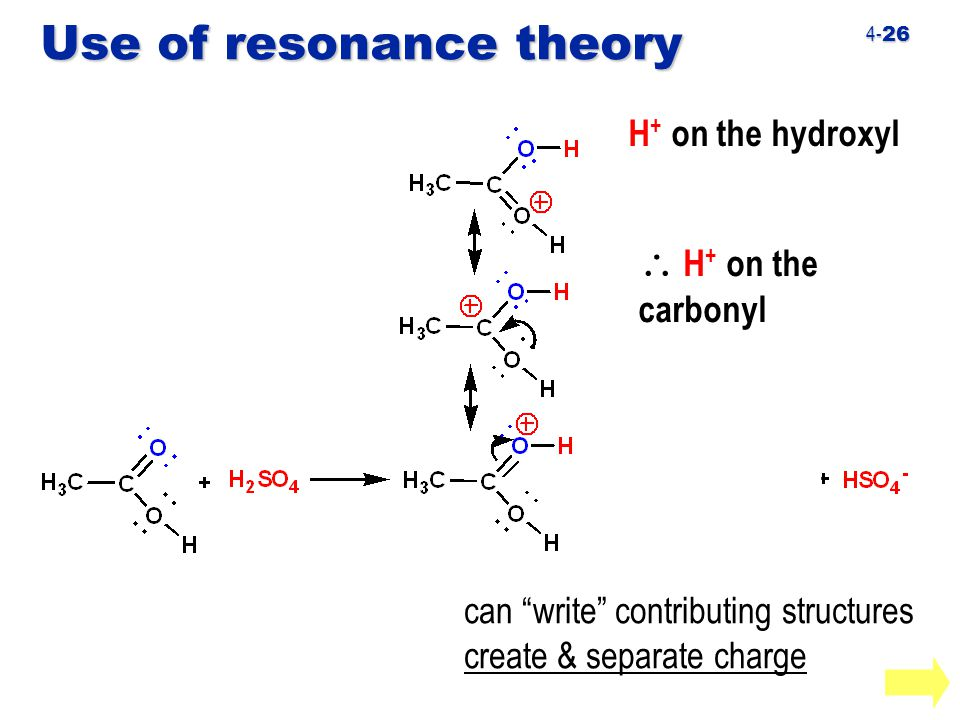 4- 26 H + on the hydroxyl can write contributing structures create & separate charge  H + on the carbonyl Use of resonance theory
