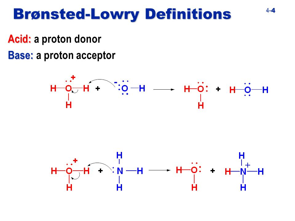 4- 4 Brønsted-Lowry Definitions Acid: Acid: a proton donor Base: Base: a proton acceptor