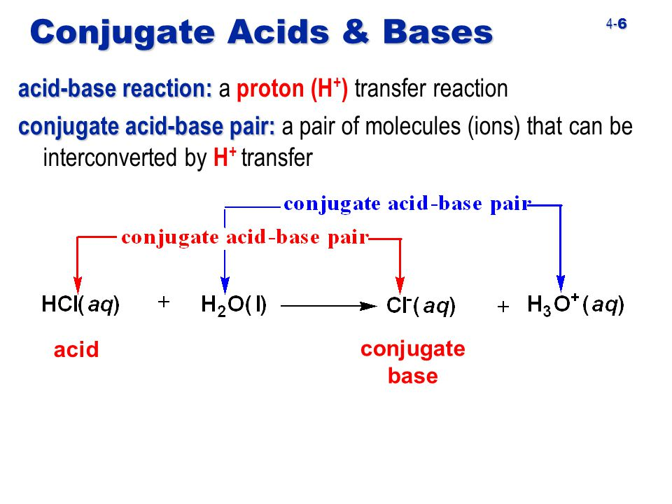 4- 6 Conjugate Acids & Bases acid-base reaction: acid-base reaction: a proton (H + ) transfer reaction conjugate acid-base pair: conjugate acid-base pair: a pair of molecules (ions) that can be interconverted by H + transfer acid conjugate base