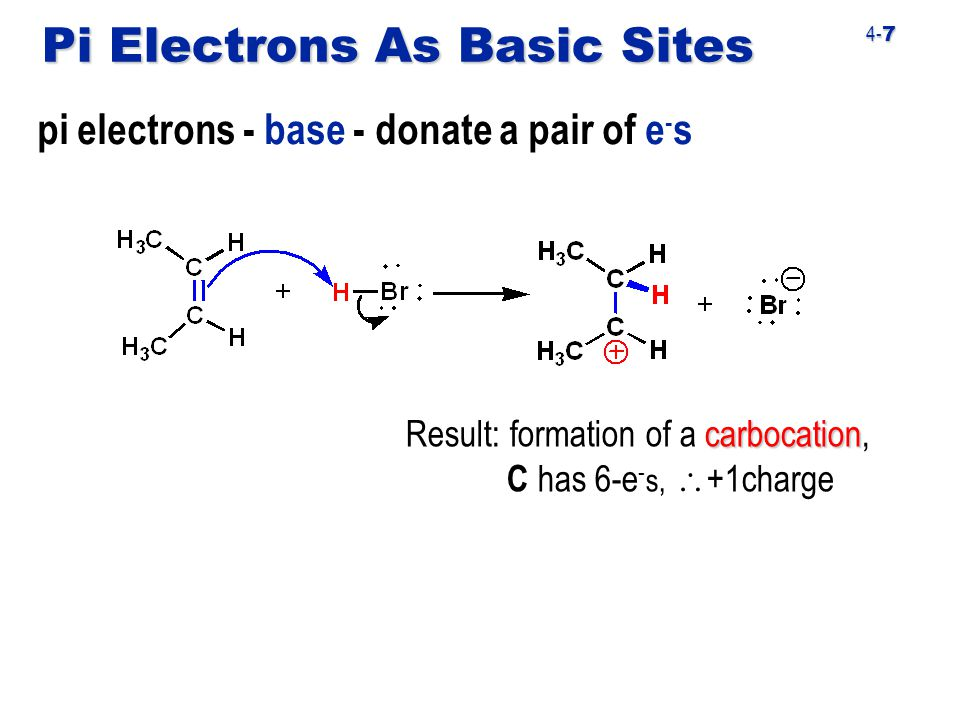 4- 18 inductive effect, electron-withdrawing -covalent bonds transmit electronegativity (polarizing) effects -push or pull shared e (-) s of adjacent atoms decreases w/ distance