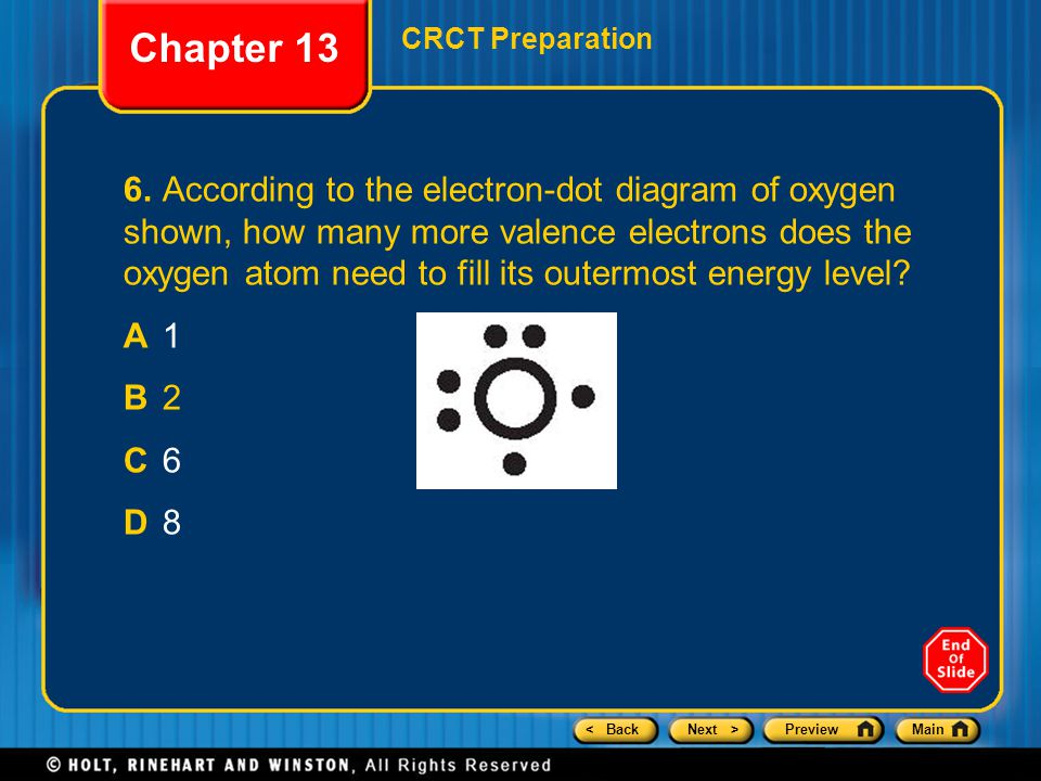 < BackNext >PreviewMain Chapter 13 CRCT Preparation 6.According to the electron-dot diagram of oxygen shown, how many more valence electrons does the oxygen atom need to fill its outermost energy level.