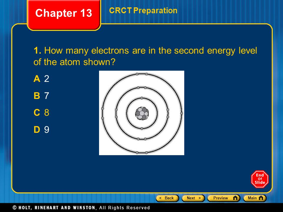 < BackNext >PreviewMain Chapter 13 CRCT Preparation 1.How many electrons are in the second energy level of the atom shown.