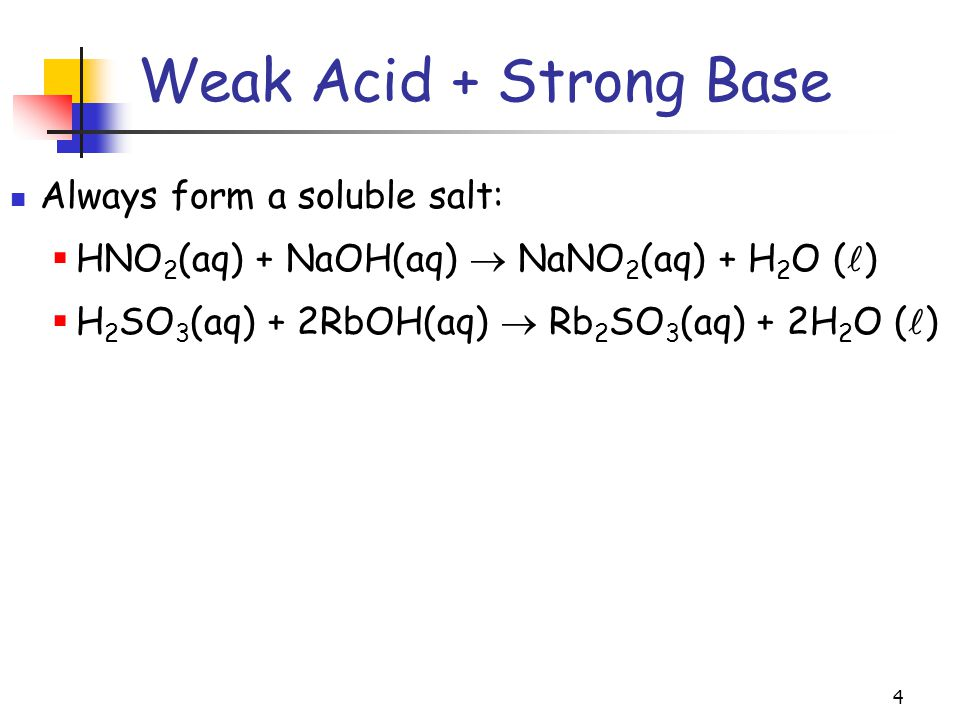 4 Always form a soluble salt:  HNO 2 (aq) + NaOH(aq)  NaNO 2 (aq) + H 2 O ( )  H 2 SO 3 (aq) + 2RbOH(aq)  Rb 2 SO 3 (aq) + 2H 2 O ( ) Weak Acid + Strong Base
