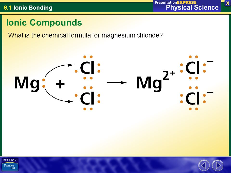 6.1 Ionic Bonding What is the chemical formula for magnesium chloride? Ionic Compounds