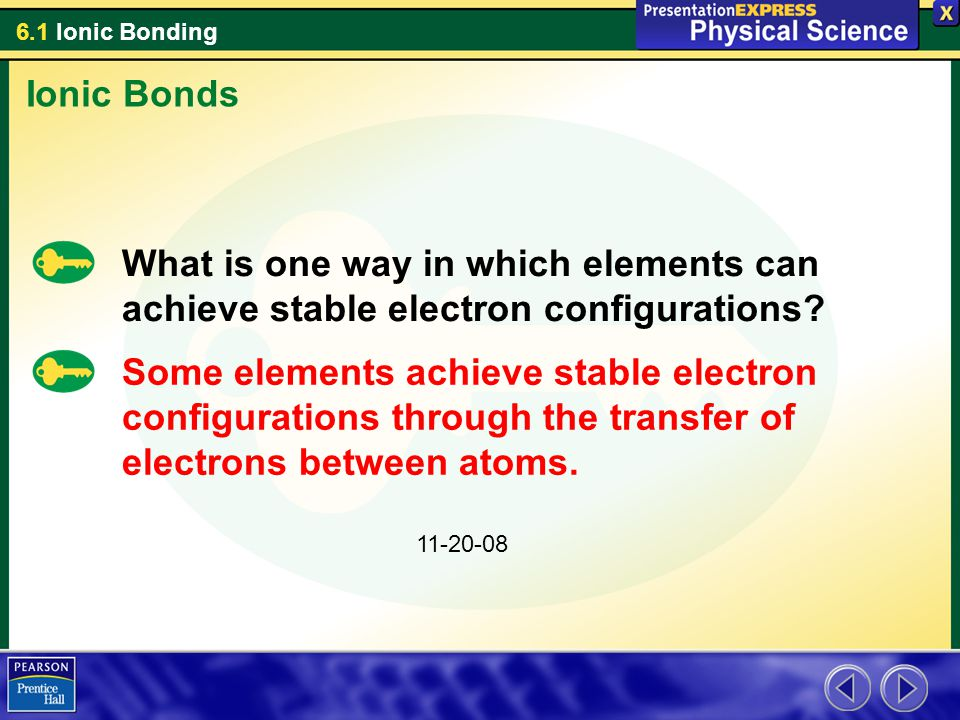 6.1 Ionic Bonding What is one way in which elements can achieve stable electron configurations? Ionic Bonds Some elements achieve stable electron conf