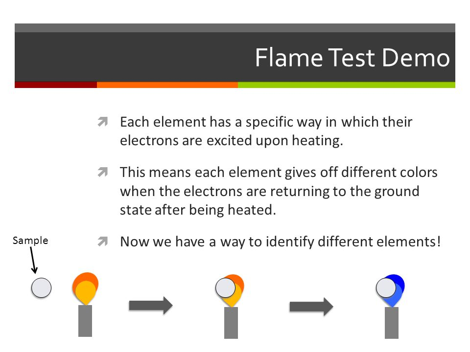 Flame Test Demo  Each element has a specific way in which their electrons are excited upon heating.