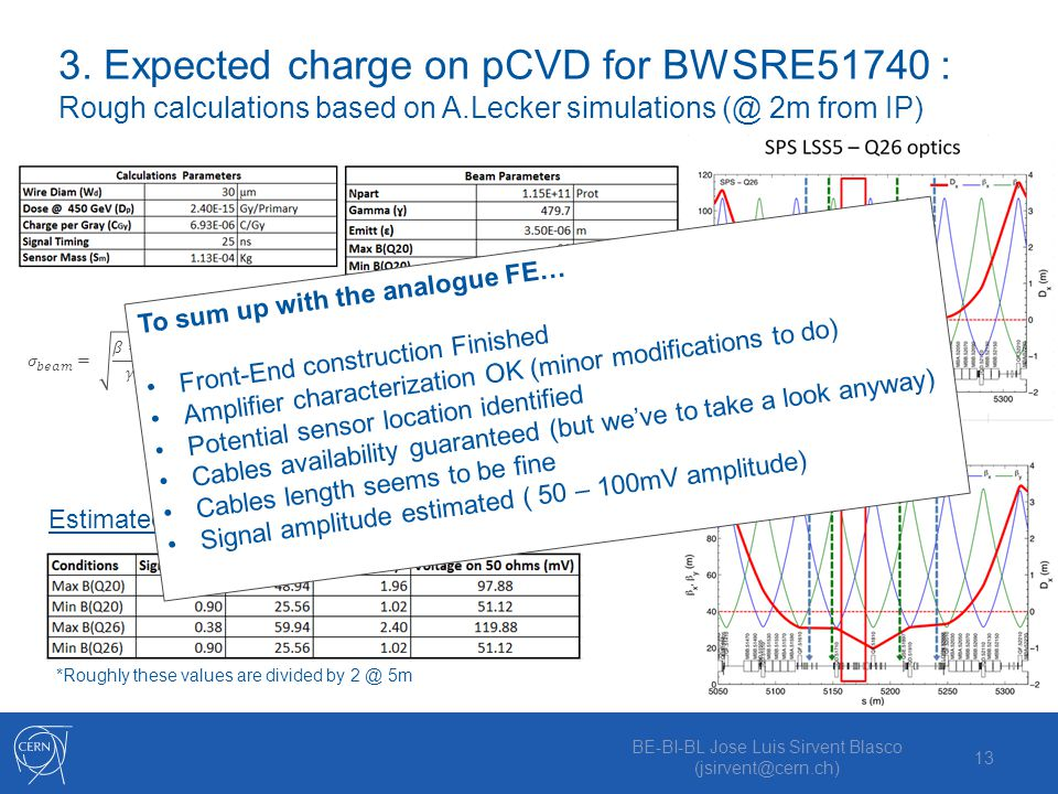 BE-BI-BL Jose Luis Sirvent Blasco (jsirvent@cern.ch) 13 3. Expected charge on pCVD for BWSRE51740 : Rough calculations based on A.Lecker simulations (