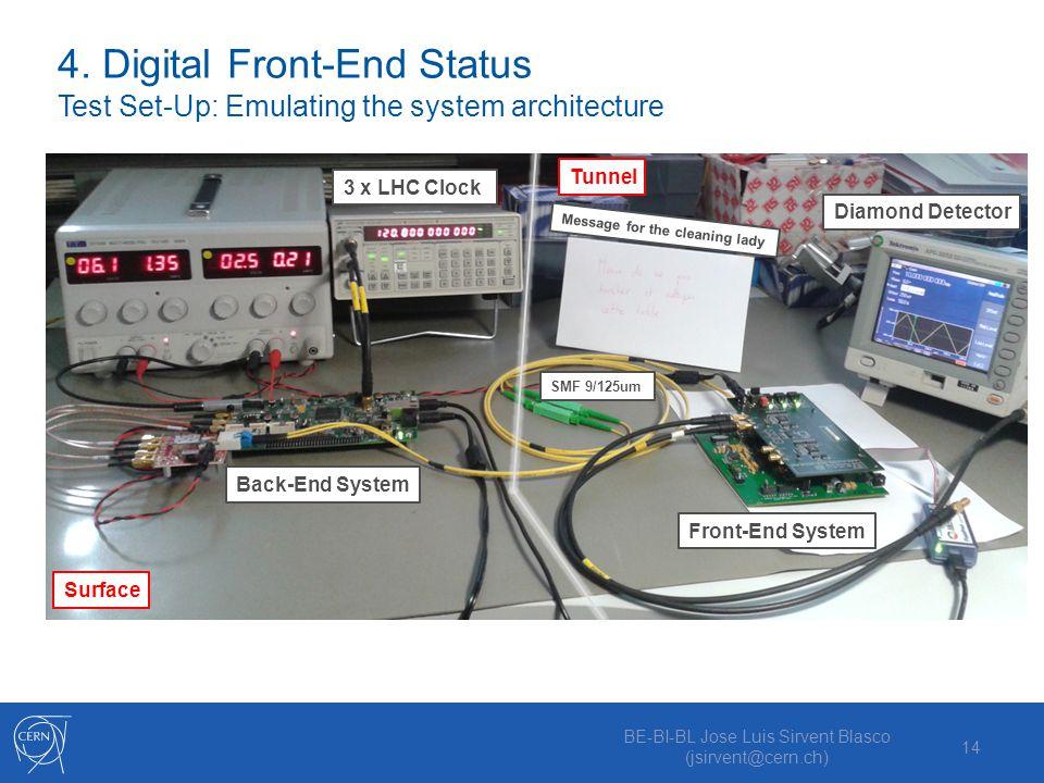 BE-BI-BL Jose Luis Sirvent Blasco (jsirvent@cern.ch) 14 4. Digital Front-End Status Test Set-Up: Emulating the system architecture Back-End System Fro