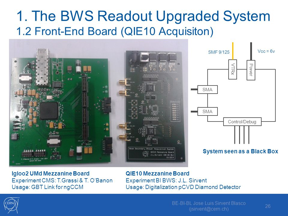 BE-BI-BL Jose Luis Sirvent Blasco (jsirvent@cern.ch) 26 1. The BWS Readout Upgraded System 1.2 Front-End Board (QIE10 Acquisiton) Igloo2 UMd Mezzanine