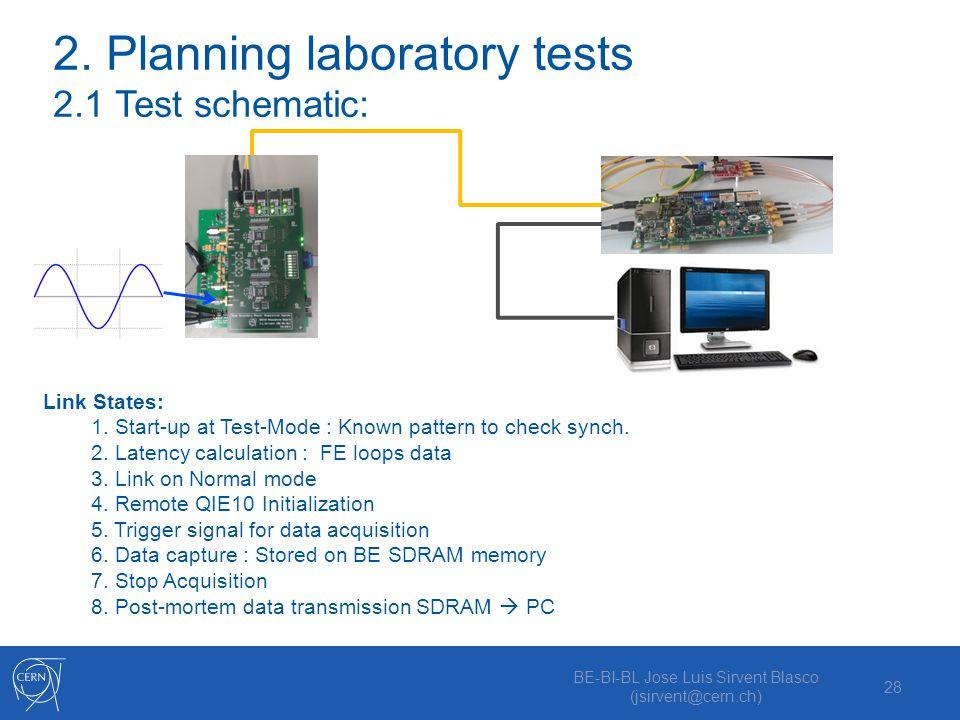 2. Planning laboratory tests 2.1 Test schematic: BE-BI-BL Jose Luis Sirvent Blasco (jsirvent@cern.ch) 28 Link States: 1. Start-up at Test-Mode : Known