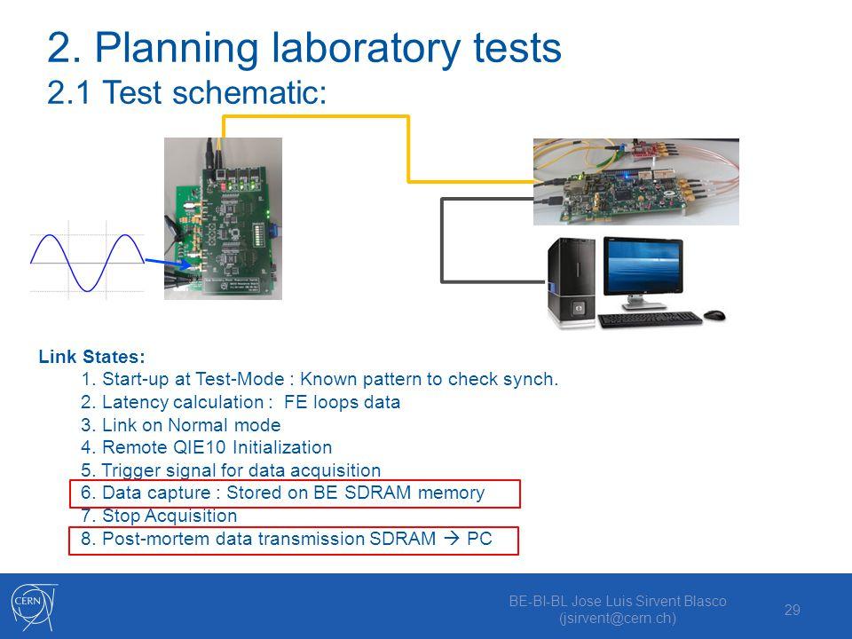 2. Planning laboratory tests 2.1 Test schematic: BE-BI-BL Jose Luis Sirvent Blasco (jsirvent@cern.ch) 29 Link States: 1. Start-up at Test-Mode : Known