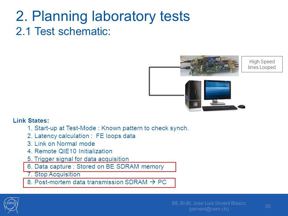 2. Planning laboratory tests 2.1 Test schematic: BE-BI-BL Jose Luis Sirvent Blasco (jsirvent@cern.ch) 30 Link States: 1. Start-up at Test-Mode : Known