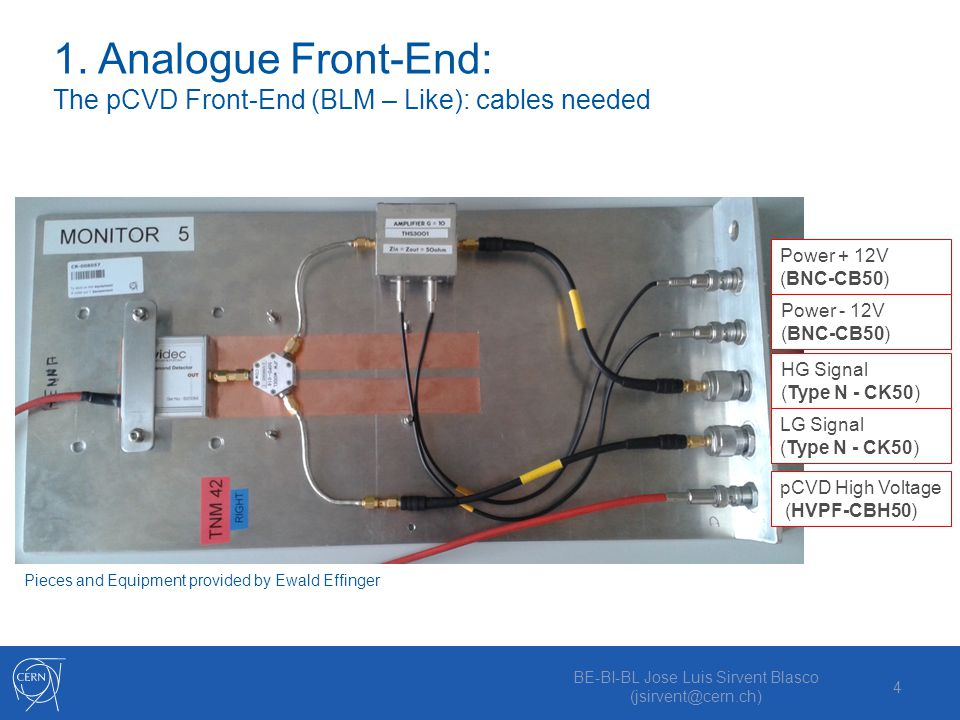 BE-BI-BL Jose Luis Sirvent Blasco (jsirvent@cern.ch) 4 1. Analogue Front-End: The pCVD Front-End (BLM – Like): cables needed Power + 12V (BNC-CB50) Po