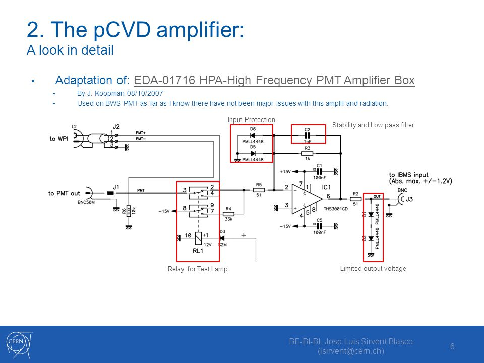Adaptation of: EDA-01716 HPA-High Frequency PMT Amplifier BoxEDA-01716 HPA-High Frequency PMT Amplifier Box By J.