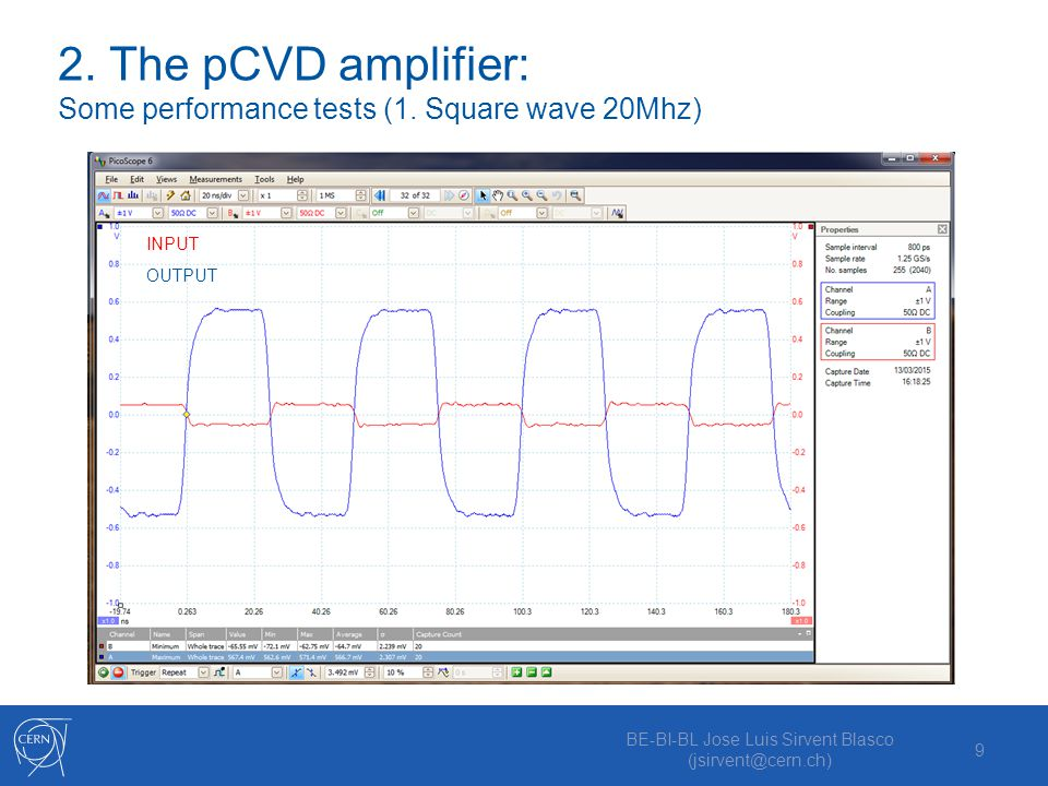 BE-BI-BL Jose Luis Sirvent Blasco (jsirvent@cern.ch) 9 2. The pCVD amplifier: Some performance tests (1. Square wave 20Mhz) INPUT OUTPUT