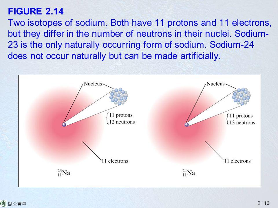 2 | 16 歐亞書局 FIGURE 2.14 Two isotopes of sodium.