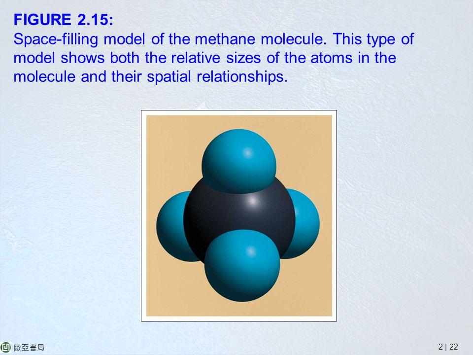 2 | 22 歐亞書局 FIGURE 2.15: Space-filling model of the methane molecule.