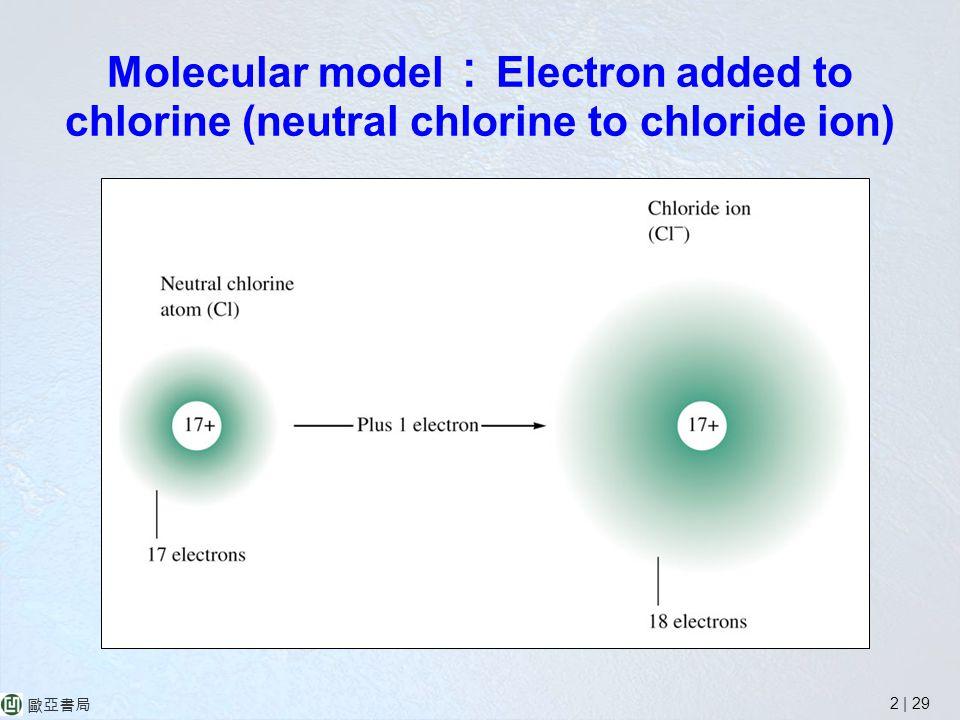 2 | 29 歐亞書局 Molecular model : Electron added to chlorine (neutral chlorine to chloride ion)