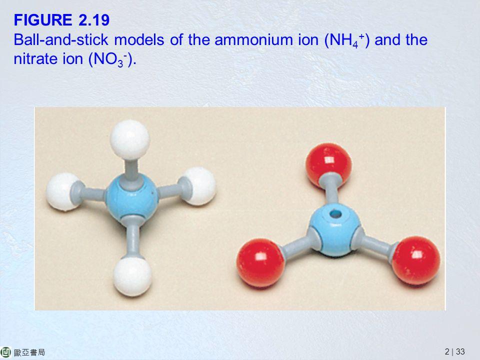 2 | 33 歐亞書局 FIGURE 2.19 Ball-and-stick models of the ammonium ion (NH 4 + ) and the nitrate ion (NO 3 - ).