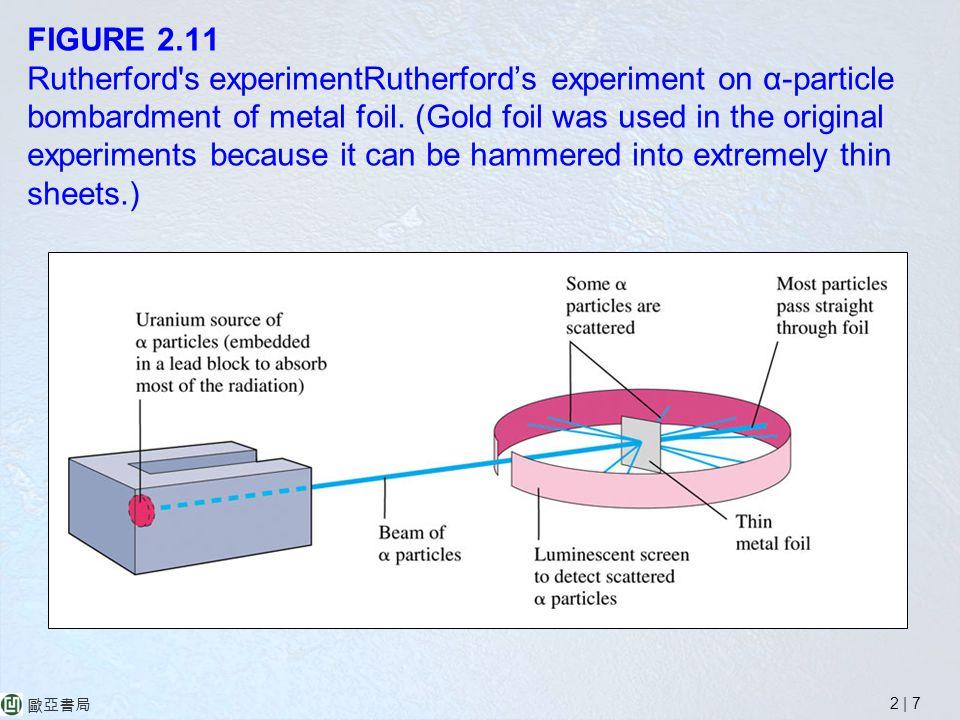 2 | 7 歐亞書局 FIGURE 2.11 Rutherford s experimentRutherford's experiment on α-particle bombardment of metal foil.