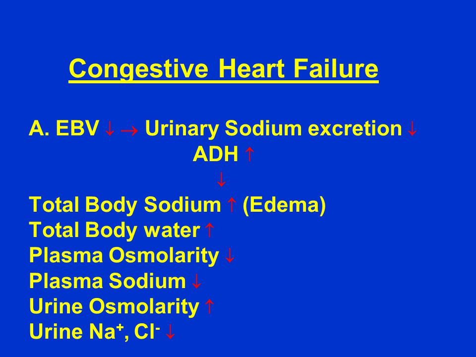 Congestive Heart Failure A.