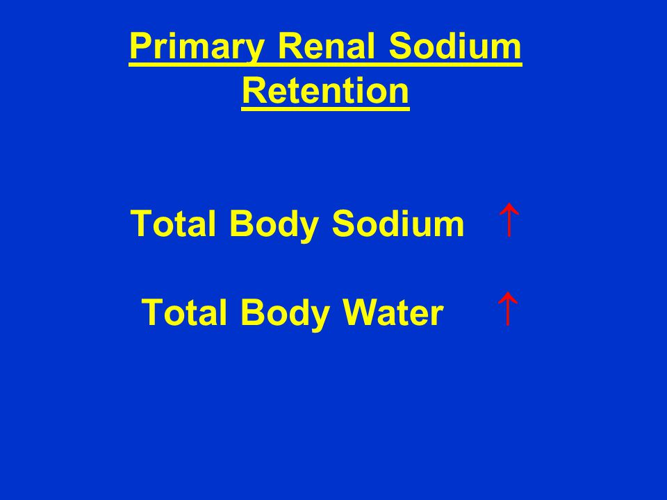 Primary Renal Sodium Retention Total Body Sodium  Total Body Water 